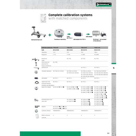 Stahlwille 96521069 Complete calibration system 2 - 100 N m